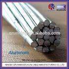 rabbit aluminium conductors(AAC/ACSR/AAAC)