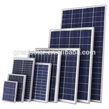 50 watt solar panel poly with low price mainly factory direct to Mexico,Afghanistan,Pakistan,Nigeria,Dubai etc...