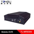 CCTV DVR H 264 Vehicle Blackbox DVR with CMS free software 3G GPS WiFi Car DVR