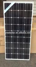 solar panel 80W mono small panels with high efficiency and cheap price in Nanjing,Jiangsu,China