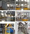 مصنع السكر