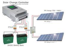 [Must Brand] 45A/60A 12v 24v 36v 48v Solar charge controller MPPT solar charge controller