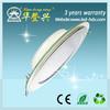 Best Selling High-quality led light For promotion item custom-made led backlight panel light