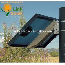 Latest solar panel glass