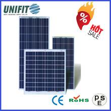 OEM-High Quality Transparent Thin Film Solar Panel/Solar Panel Price With Low Price