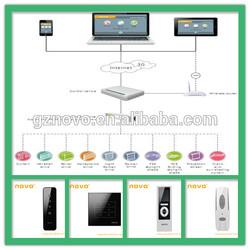 wireless emitter / phones with built in fm transmitter for roller blind