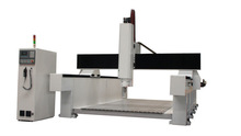 SINMIC CNC Router Sales Department