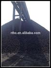 low Ash low Sulfur met coke /metallurgical coke(size25-40mm)