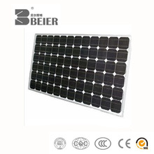 80W LED SOLAR PANEL FOR STREET LIGHT HOT SELLING HIGH QUALITY