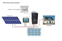 solar off grid system 10kva solar module system