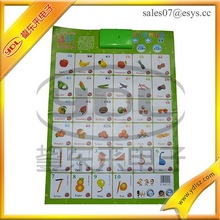 vegetable and fruit charts