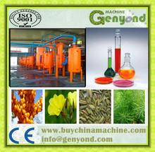 natural marigold yollow pigment/medlar pigment/lithospermum pigment/turmetric pigment extract machines