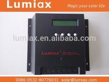 solar 12v 50a pwm dc motor controller