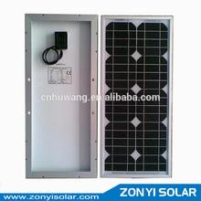 Solar PV Module (5W-15W-20W-25W-50W-75W-100W)