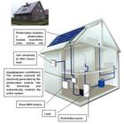 280watts solar panel price /suntech solar panel price/the lowest price solar panel