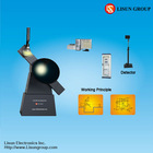 Lisun LSG-2000 Automatic Goniophotometer Fully Meet LM-79, IEC, CIE etc Standards