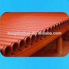 High pressure wear resisting concrete pipe culvert