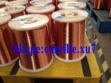 2014 IEC standard High Quality 24 awg wire price