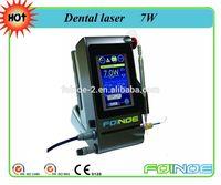 CE approved Hot Sale 7W biolase dental laser