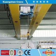 High Speed Crane Rigging Basics For Crane