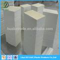 Huake nouveau produit / fiber de verre matériaux de construction pour salle de bains plafond panelswith meilleure quantité