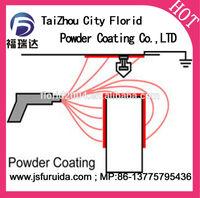 Spray powder coating paint exterior high gloss fire engine red sprar paint
