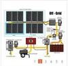 Hot sale solar panel application for home solar power energy system
