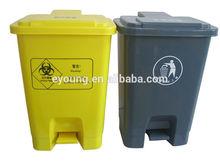 proper disposal of medical waste