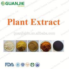100% pure stevia