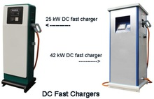 EU Standard compatible DC fast Charging Pile with SAE and/or CHAdeMO chargers
