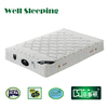 wholesale student mattress from China from excellent mattress manufacturer