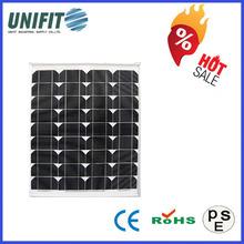 Best Solar Panel Price For Solar Panel Wholesale