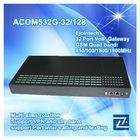 Asterisk voip device remotely control goip voip 32 port ata 128sim server gsm gateway mini laptops