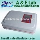 spectrometer for metal analysis