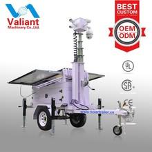 Factory Direct Sale digital lomo camera with IR Night Vision