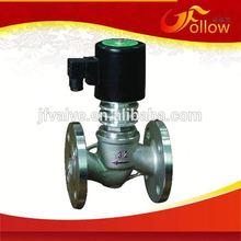 welding machine gas dc24v solenoid valve komatsu