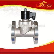 2w160- 15 acqua elettrovalvola idraulica rexroth