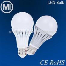 Popular competitive led street light bulb