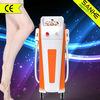 2014 portable ipl radiancy kona beauty machine with CE approved/ipl laser machine