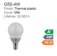 led luminair bulb ce rohs ba15s led bulb