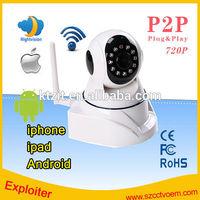 1.0 Megapixel Mini WIFI Home Guard Wireless IP Camera