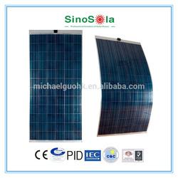 (Popular!!!)import solar panels With TUV,CE,CEC,IEC,PID,CQC.cert