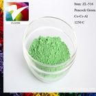 change color for ceramic tile/onglaze ceramic colors /four basic ceramic pigment