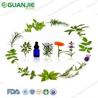 Herbal products wholesaler Supply ginger oil price