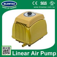 BLOWTAC AP-150L UL CE ROHS air compressor