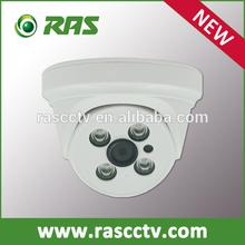 RAS Top 10 Surveillance products IP Camera