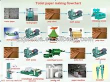 PAPERLINK: Paper Merchant