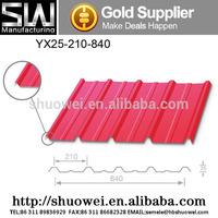 galvanized corrugated steel roofing board price