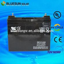 Where can buy deep cycle long life GEL 24v solar battery 150ah