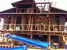 Quality warranty tungsten ore dressing equipment from Desen